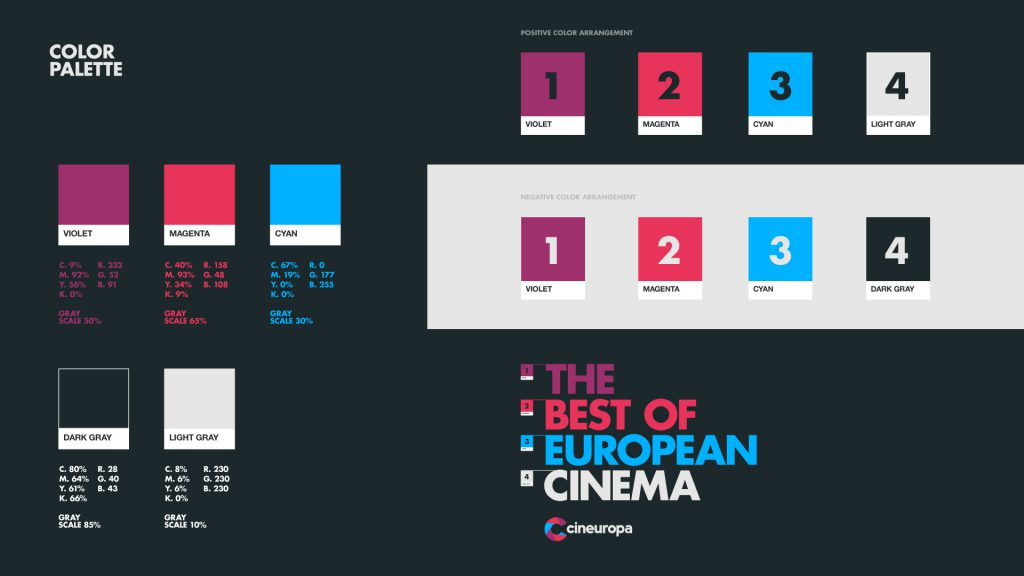 Cineuropa Rebrand 06