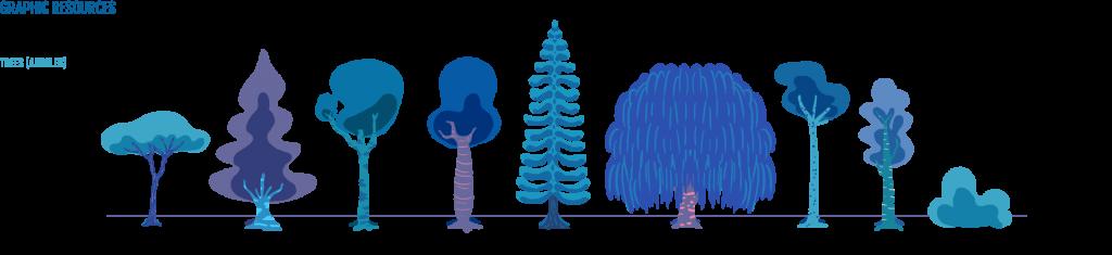 Una Gota de Agua Solán de Cabras Process Trees