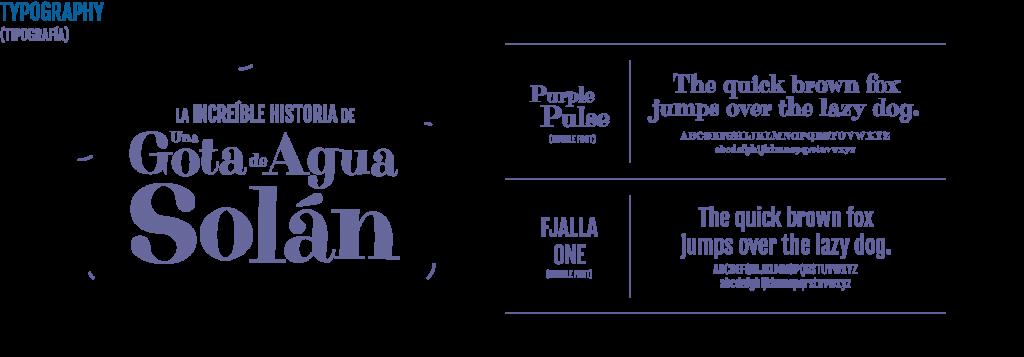 Una Gota de Agua Solán de Cabras Process Typography